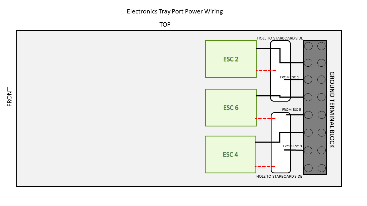 connecting esc power port bluerov2 kit assembly (pre march 2017) side power thruster wiring diagram at fashall.co