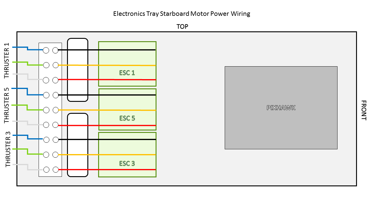 Bluerov2 Assembly Electronic Nose Circuit Diagram Connect The Motor Wires To Wire Terminal Block As Shown In Diagrams Below